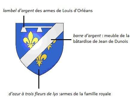 Blason de Jean Dunois