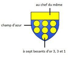 Description du blason de la famille de Melun